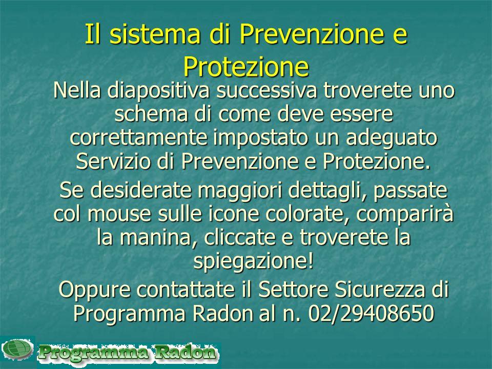 Il sistema di Prevenzione e Protezione Nella diapositiva successiva troverete uno schema di come deve essere correttamente impostato un adeguato Servizio di Prevenzione e Protezione.