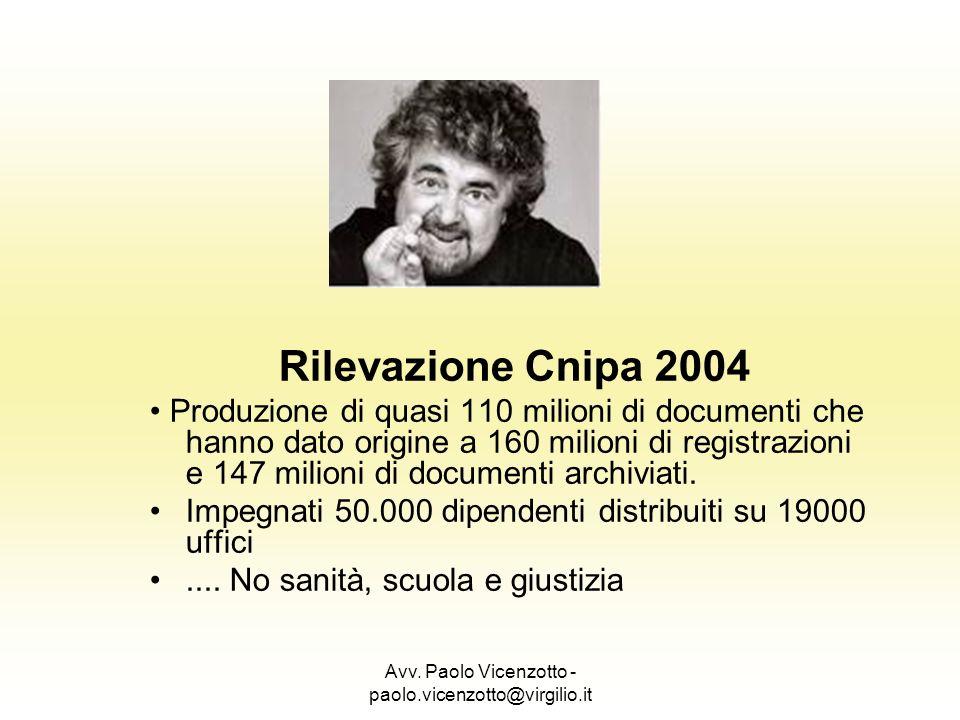 Avv. Paolo Vicenzotto - paolo.vicenzotto@virgilio.it Rilevazione Cnipa 2004 Produzione di quasi 110 milioni di documenti che hanno dato origine a 160