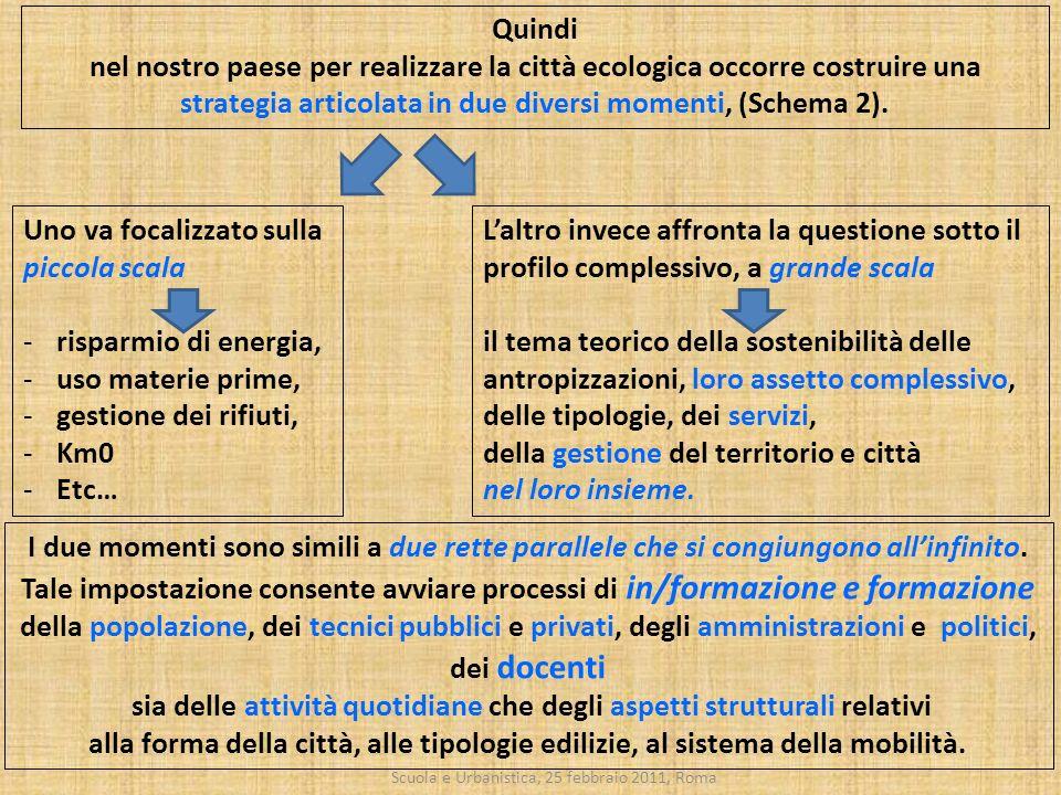 Scuola e Urbanistica, 25 febbraio 2011, Roma Quindi nel nostro paese per realizzare la città ecologica occorre costruire una strategia articolata in d