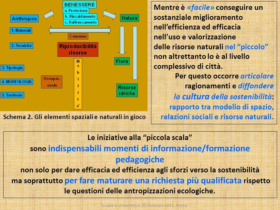 Scuola e Urbanistica, 25 febbraio 2011, Roma Schema 2. Gli elementi spaziali e naturali in gioco Mentre è «facile» conseguire un sostanziale miglioram