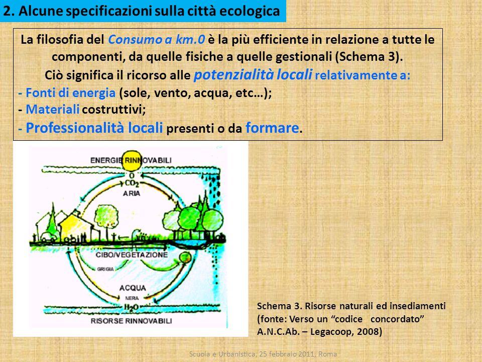 Scuola e Urbanistica, 25 febbraio 2011, Roma La filosofia del Consumo a km.0 è la più efficiente in relazione a tutte le componenti, da quelle fisiche