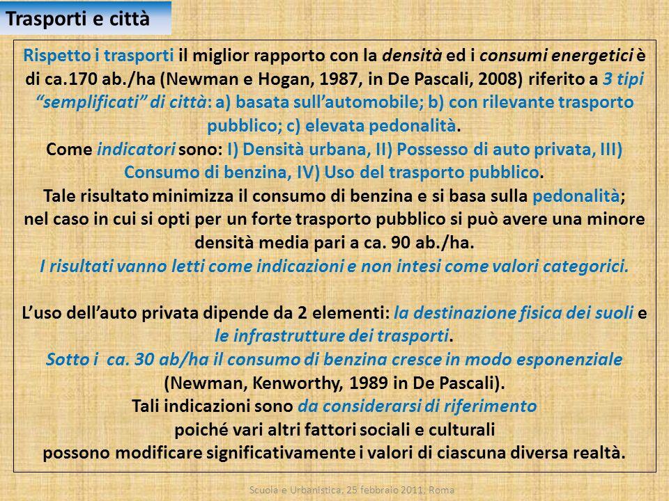 Scuola e Urbanistica, 25 febbraio 2011, Roma Rispetto i trasporti il miglior rapporto con la densità ed i consumi energetici è di ca.170 ab./ha (Newma