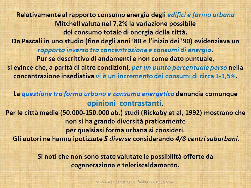 Scuola e Urbanistica, 25 febbraio 2011, Roma Relativamente al rapporto consumo energia degli edifici e forma urbana Mitchell valuta nel 7,2% la variaz
