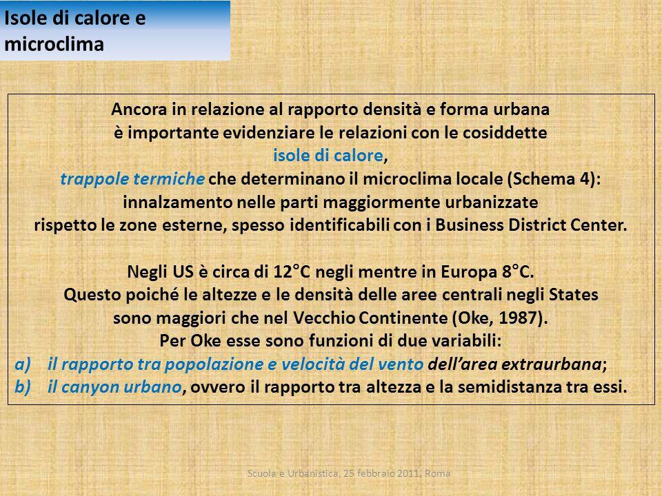 Scuola e Urbanistica, 25 febbraio 2011, Roma Ancora in relazione al rapporto densità e forma urbana è importante evidenziare le relazioni con le cosid