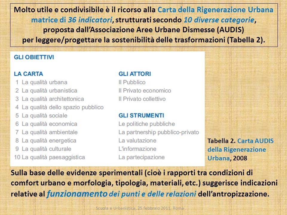 Scuola e Urbanistica, 25 febbraio 2011, Roma Molto utile e condivisibile è il ricorso alla Carta della Rigenerazione Urbana matrice di 36 indicatori,