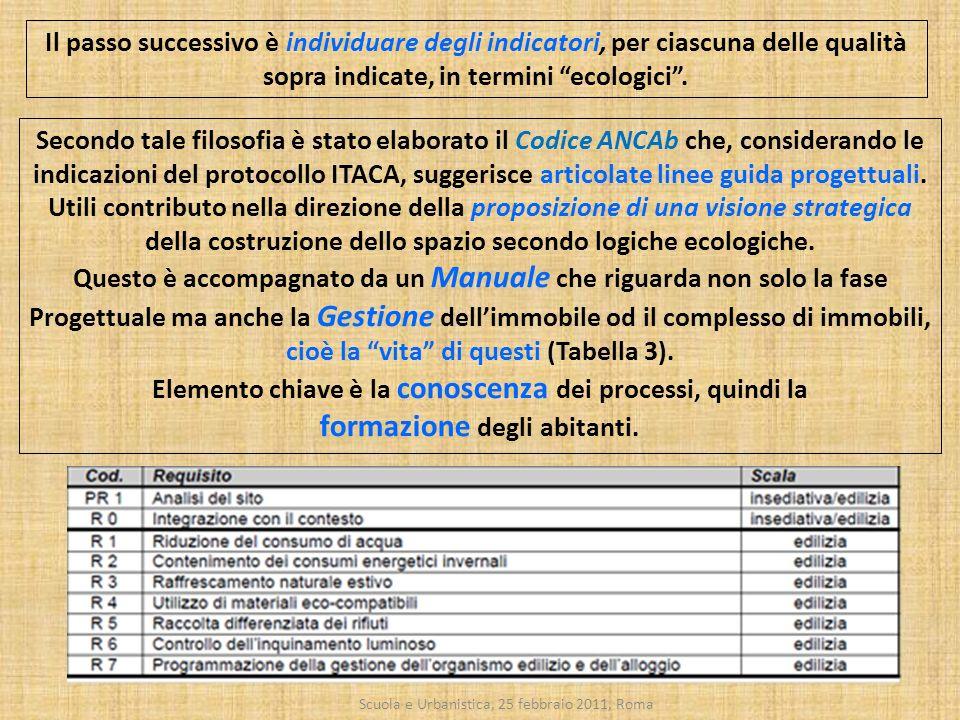 Scuola e Urbanistica, 25 febbraio 2011, Roma Secondo tale filosofia è stato elaborato il Codice ANCAb che, considerando le indicazioni del protocollo