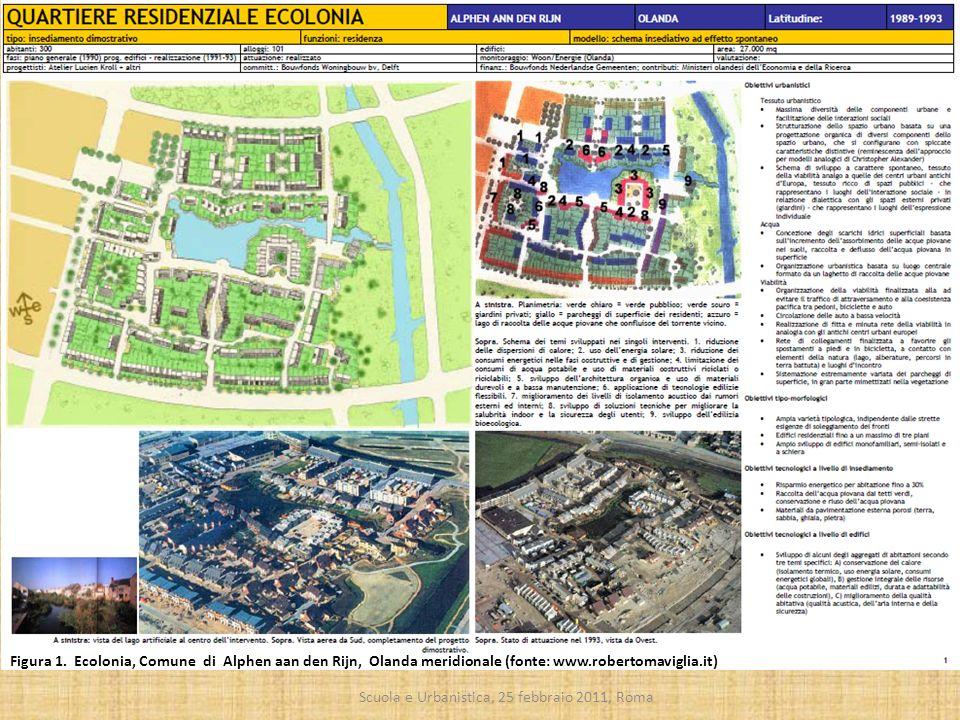 Scuola e Urbanistica, 25 febbraio 2011, Roma Figura 1. Ecolonia, Comune di Alphen aan den Rijn, Olanda meridionale (fonte: www.robertomaviglia.it)