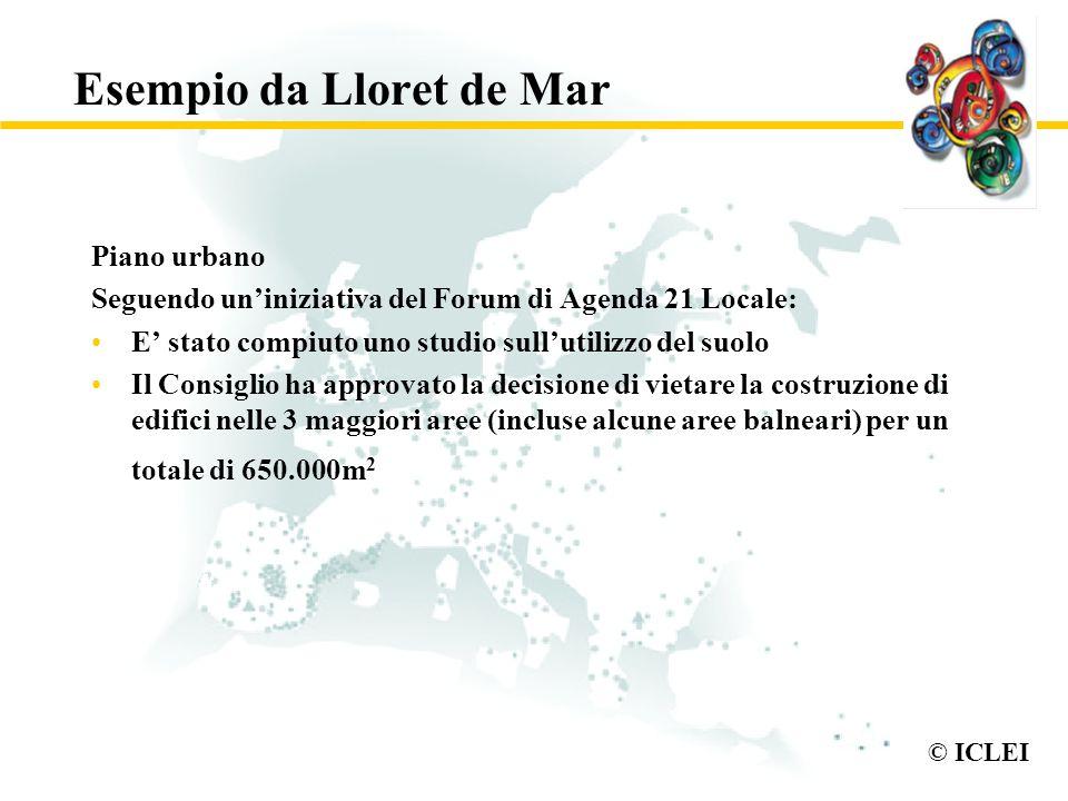© ICLEI Esempio da Lloret de Mar Piano urbano Seguendo uniniziativa del Forum di Agenda 21 Locale: E stato compiuto uno studio sullutilizzo del suolo