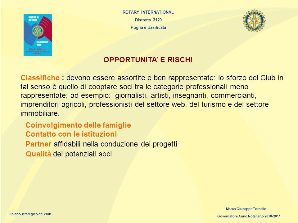ROTARY INTERNATIONAL Distretto 2120 Puglia e Basilicata Marco Giuseppe Torsello Governatore Anno Rotariano 2010-2011 Il piano strategico del club OPPO