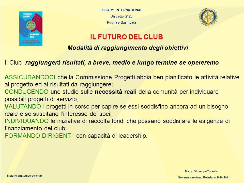 ROTARY INTERNATIONAL Distretto 2120 Puglia e Basilicata Marco Giuseppe Torsello Governatore Anno Rotariano 2010-2011 Il piano strategico del club IL F