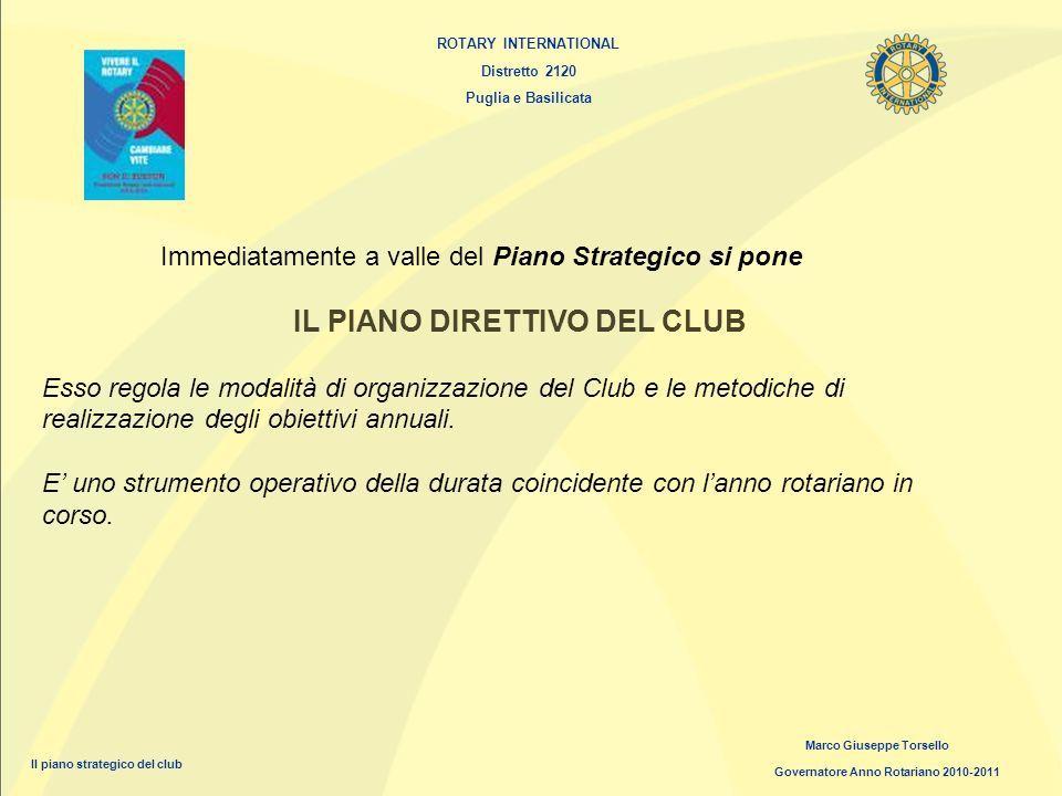 ROTARY INTERNATIONAL Distretto 2120 Puglia e Basilicata Marco Giuseppe Torsello Governatore Anno Rotariano 2010-2011 Immediatamente a valle del Piano