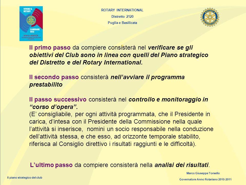 ROTARY INTERNATIONAL Distretto 2120 Puglia e Basilicata Il Marco Giuseppe Torsello Governatore Anno Rotariano 2010-2011 Lultimo passo da compiere cons