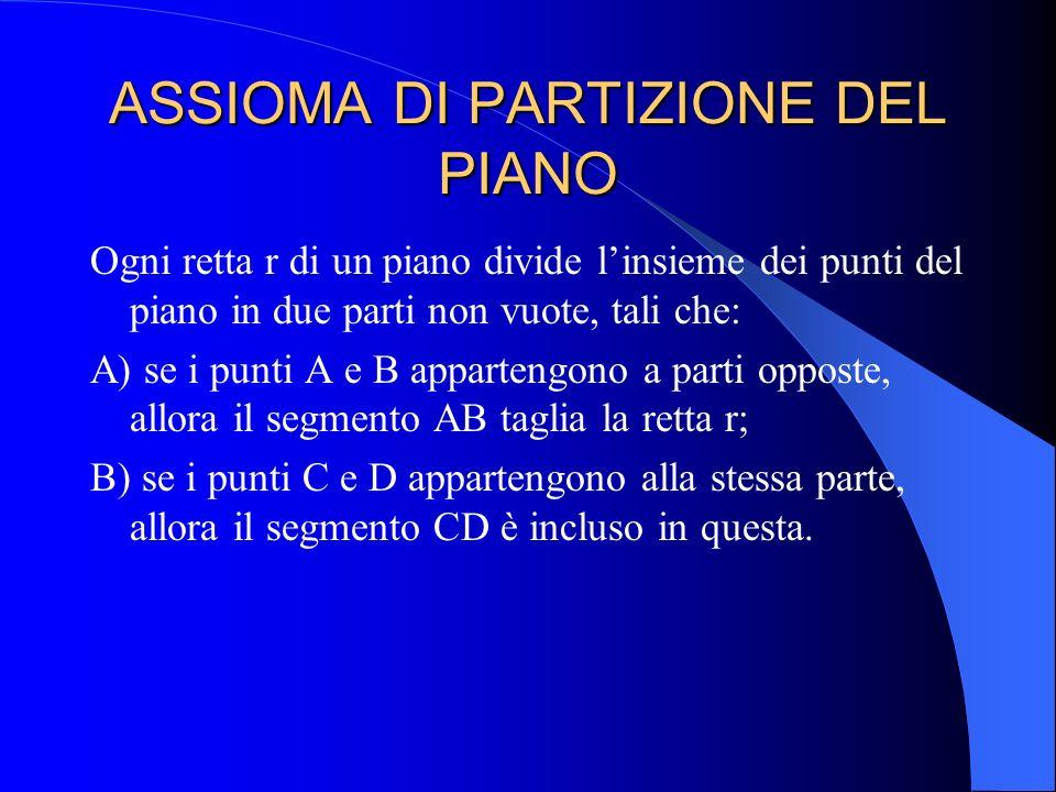 ASSIOMA DI PARTIZIONE DEL PIANO Ogni retta r di un piano divide linsieme dei punti del piano in due parti non vuote, tali che: A) se i punti A e B app