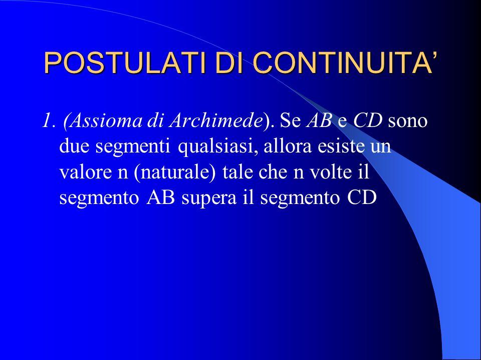 POSTULATI DI CONTINUITA 1. (Assioma di Archimede). Se AB e CD sono due segmenti qualsiasi, allora esiste un valore n (naturale) tale che n volte il se