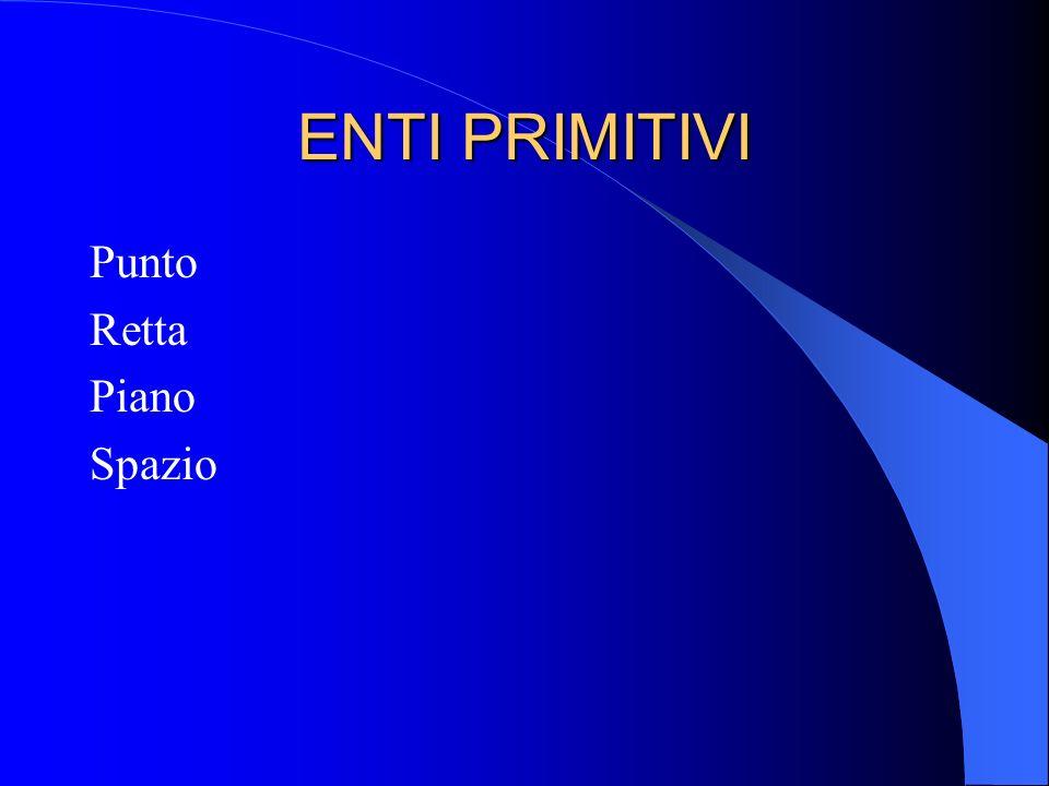 POSTULATI DI CONTINUITA 1.(Assioma di Archimede).
