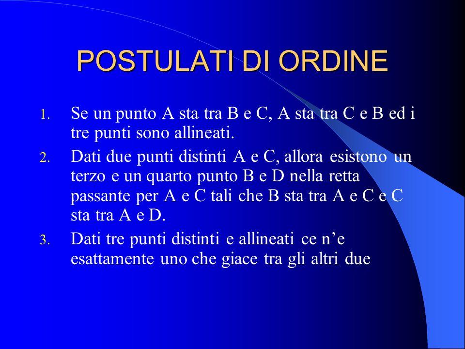 POSTULATI DI ORDINE 1. Se un punto A sta tra B e C, A sta tra C e B ed i tre punti sono allineati. 2. Dati due punti distinti A e C, allora esistono u