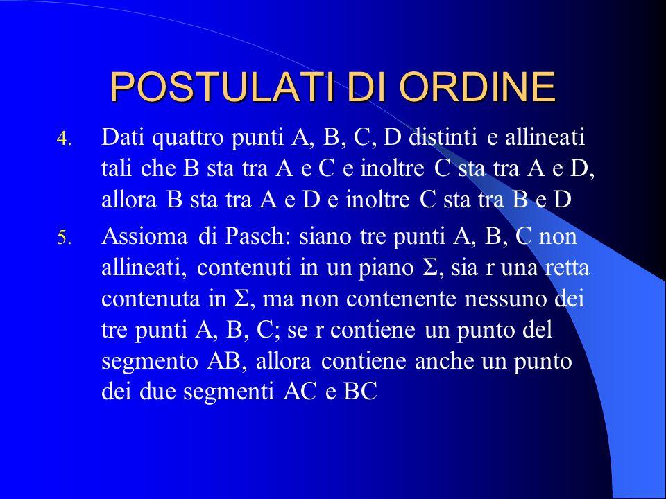POSTULATI DI ORDINE 4. Dati quattro punti A, B, C, D distinti e allineati tali che B sta tra A e C e inoltre C sta tra A e D, allora B sta tra A e D e