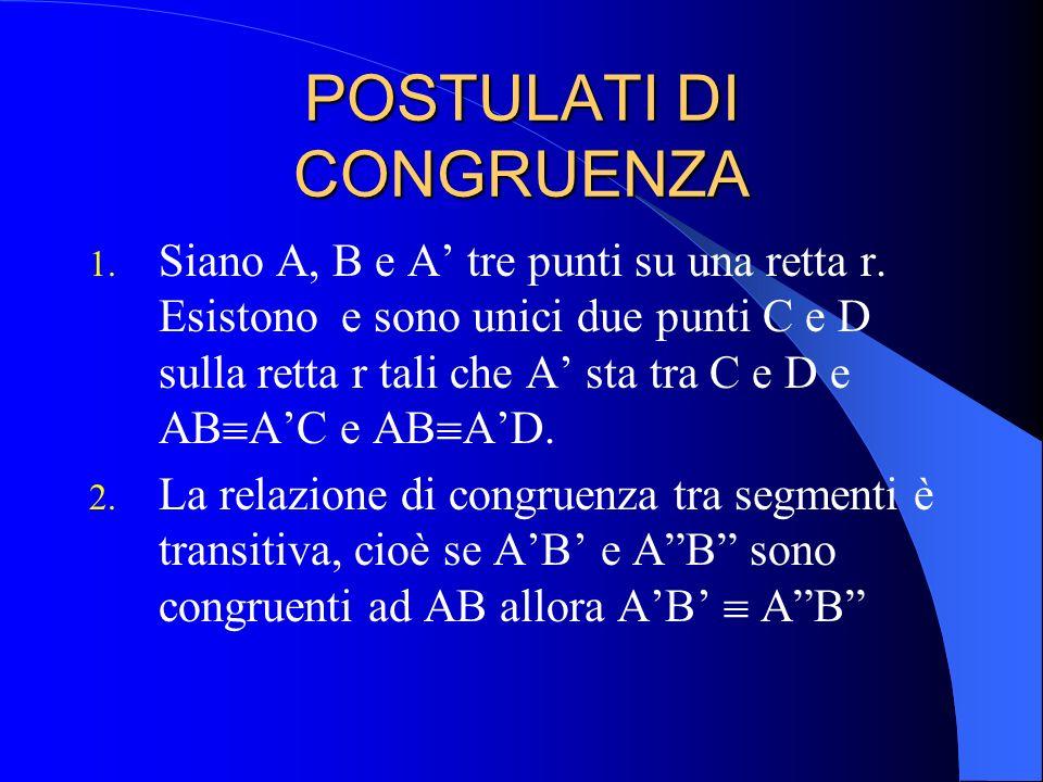 POSTULATI DI CONGRUENZA 1. Siano A, B e A tre punti su una retta r. Esistono e sono unici due punti C e D sulla retta r tali che A sta tra C e D e AB