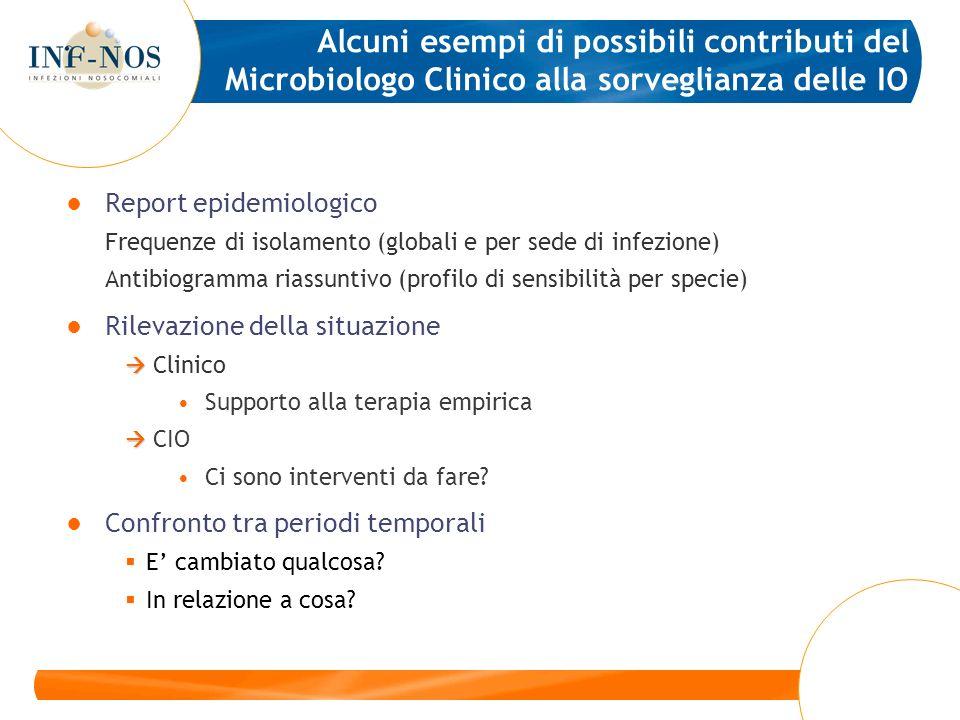 Alcuni esempi di possibili contributi del Microbiologo Clinico alla sorveglianza delle IO Report epidemiologico Frequenze di isolamento (globali e per