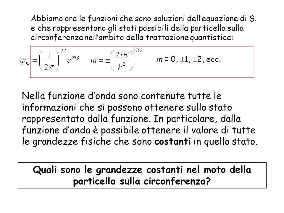 Abbiamo ora le funzioni che sono soluzioni dellequazione di S. e che rappresentano gli stati possibili della particella sulla circonferenza nellambito