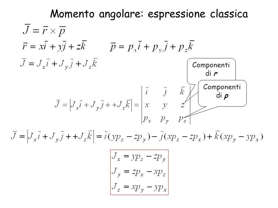 Momento angolare: espressione classica Componenti di r Componenti di p