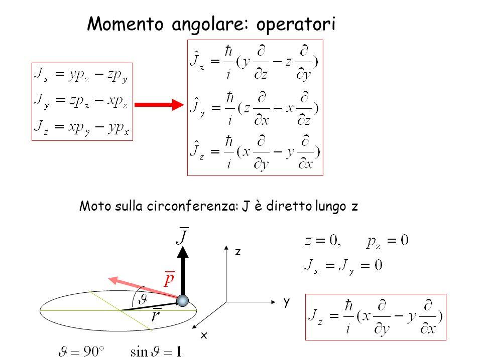 x z y Momento angolare: operatori Moto sulla circonferenza: J è diretto lungo z