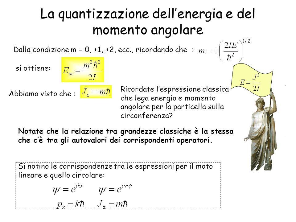 La quantizzazione dellenergia e del momento angolare Dalla condizione m = 0, 1, 2, ecc., ricordando che : Ricordate lespressione classica che lega ene