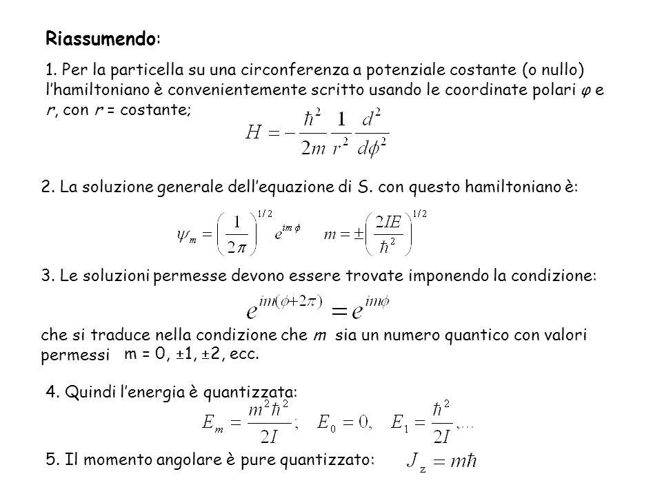 Riassumendo: 1. Per la particella su una circonferenza a potenziale costante (o nullo) lhamiltoniano è convenientemente scritto usando le coordinate p
