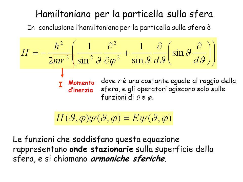 Hamiltoniano per la particella sulla sfera In conclusione lhamiltoniano per la particella sulla sfera è dove r è una costante eguale al raggio della s