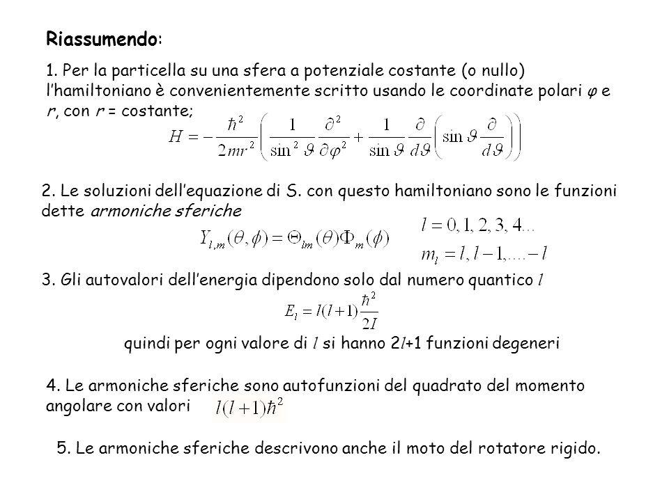 Riassumendo: 1. Per la particella su una sfera a potenziale costante (o nullo) lhamiltoniano è convenientemente scritto usando le coordinate polari φ