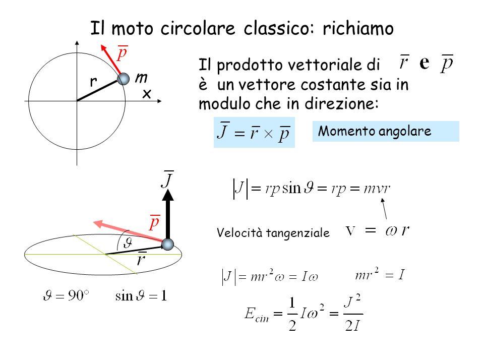 Il moto circolare classico: richiamo Il prodotto vettoriale di è un vettore costante sia in modulo che in direzione: m r x Momento angolare Velocità t