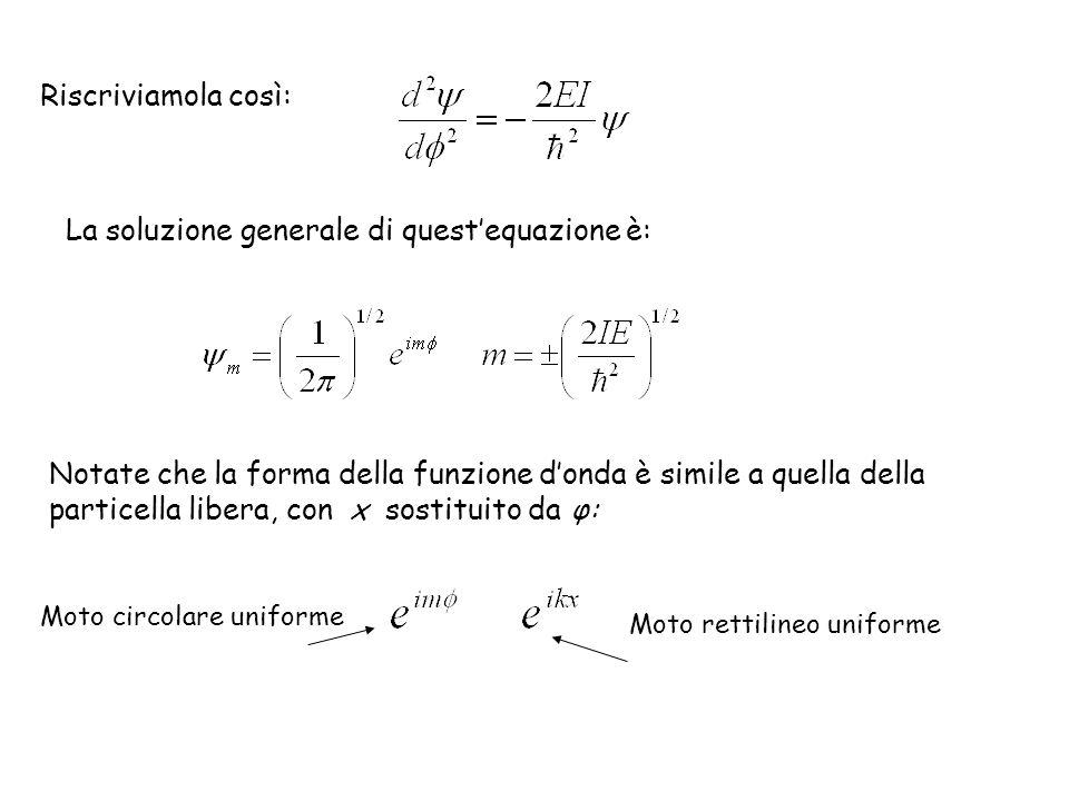 Riscriviamola così: La soluzione generale di questequazione è: Notate che la forma della funzione donda è simile a quella della particella libera, con
