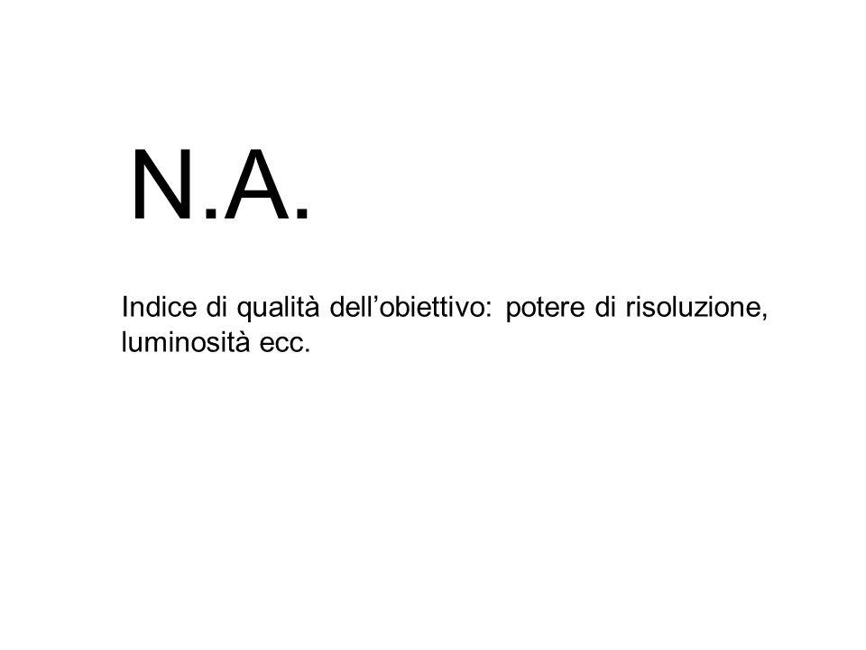 N.A. Indice di qualità dellobiettivo: potere di risoluzione, luminosità ecc.