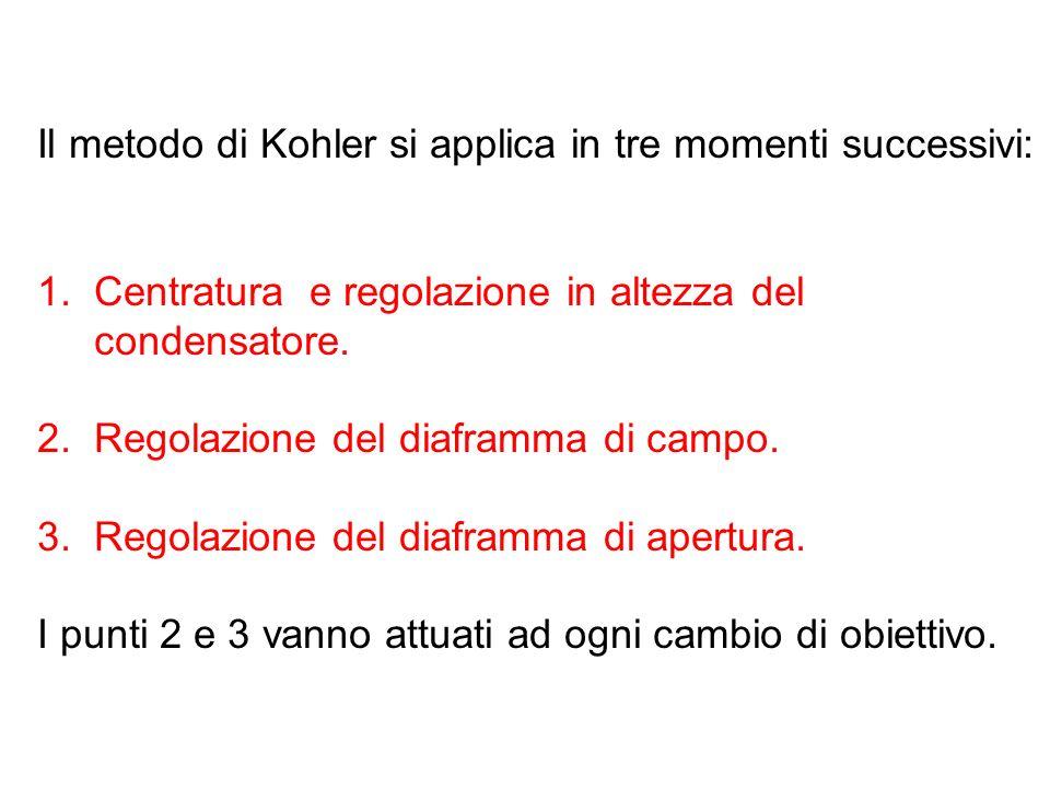 Il metodo di Kohler si applica in tre momenti successivi: 1. Centratura e regolazione in altezza del condensatore. 2. Regolazione del diaframma di cam