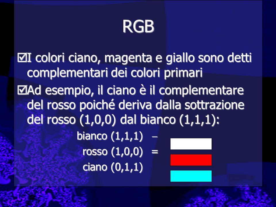RGB I colori ciano, magenta e giallo sono detti complementari dei colori primari I colori ciano, magenta e giallo sono detti complementari dei colori