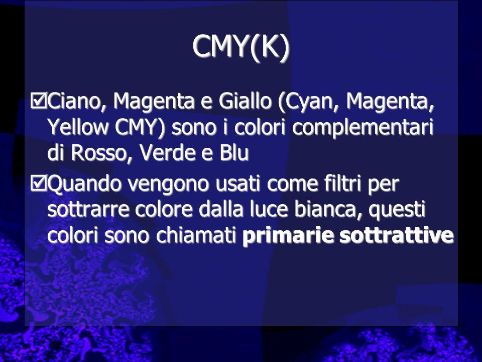 CMY(K) Ciano, Magenta e Giallo (Cyan, Magenta, Yellow CMY) sono i colori complementari di Rosso, Verde e Blu Ciano, Magenta e Giallo (Cyan, Magenta, Y