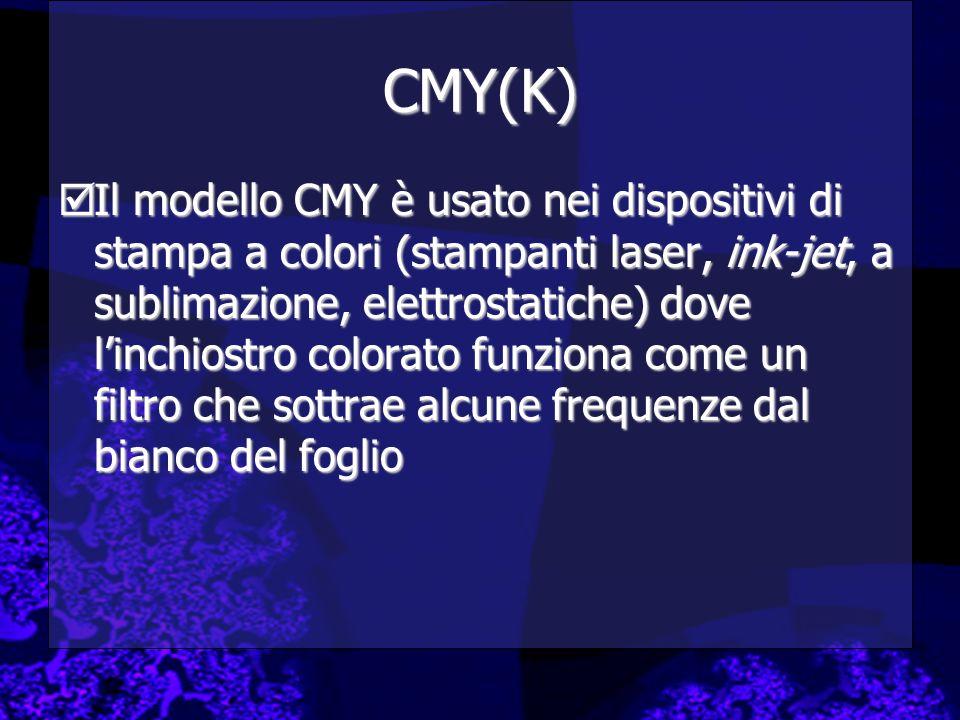 CMY(K) Il modello CMY è usato nei dispositivi di stampa a colori (stampanti laser, ink-jet, a sublimazione, elettrostatiche) dove linchiostro colorato