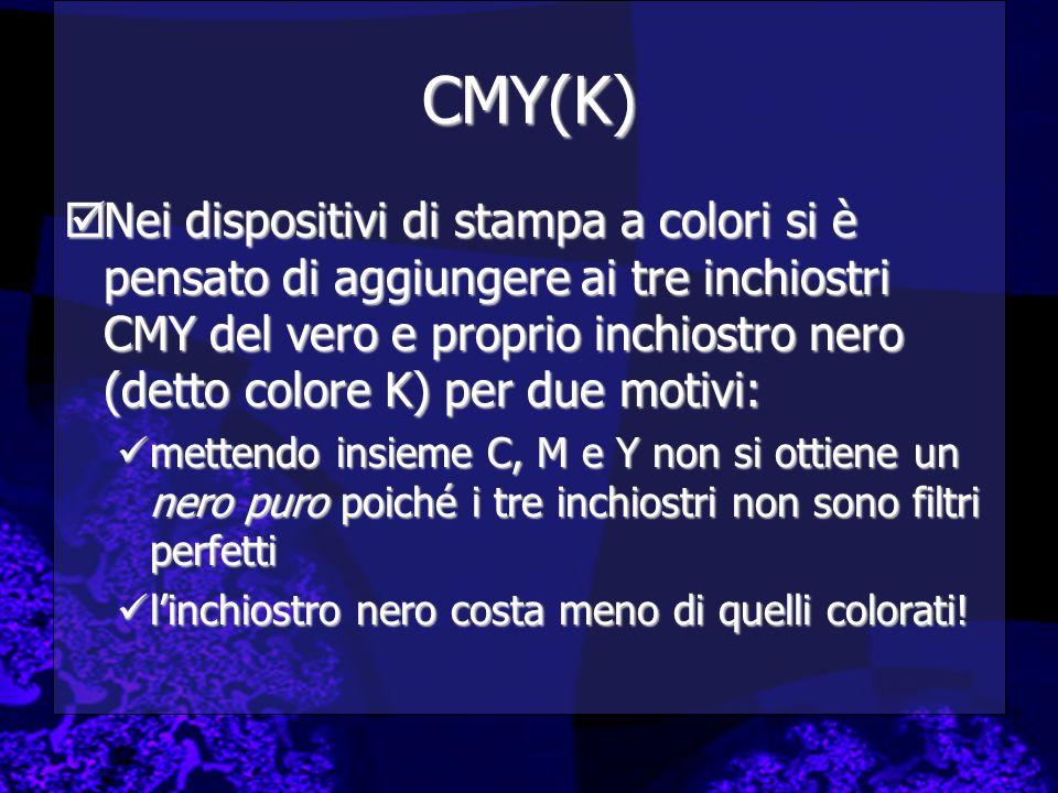 CMY(K) Nei dispositivi di stampa a colori si è pensato di aggiungere ai tre inchiostri CMY del vero e proprio inchiostro nero (detto colore K) per due