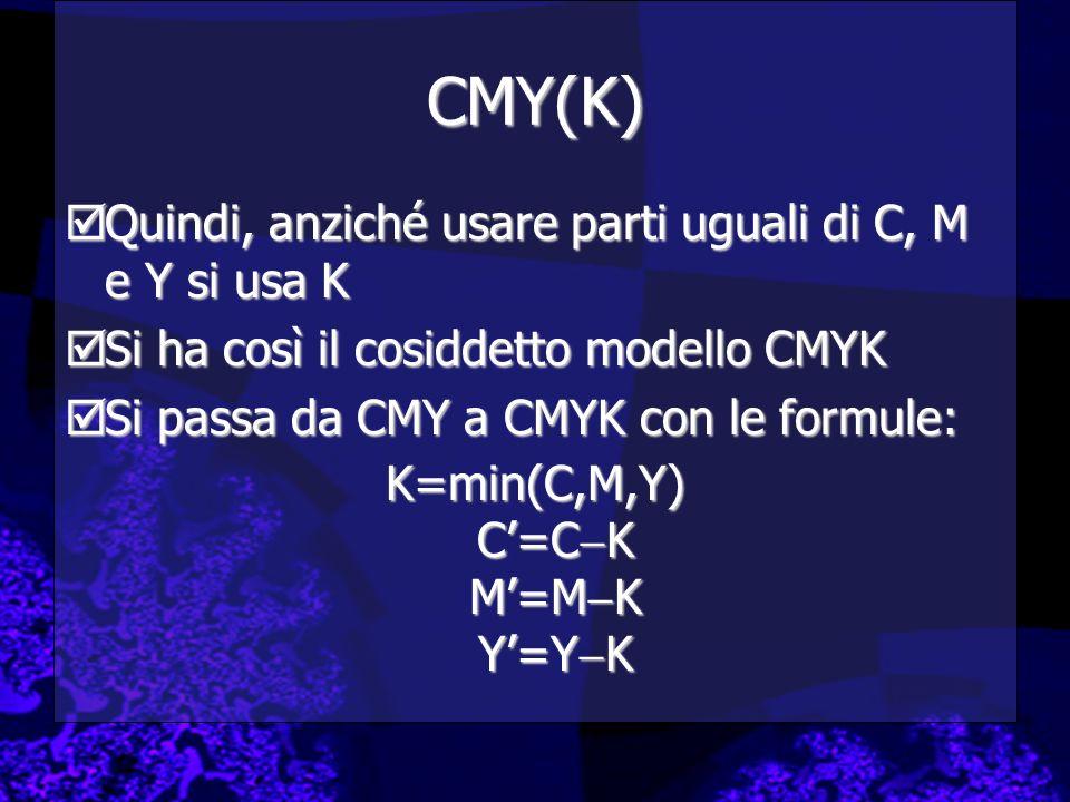 CMY(K) Quindi, anziché usare parti uguali di C, M e Y si usa K Quindi, anziché usare parti uguali di C, M e Y si usa K Si ha così il cosiddetto modell