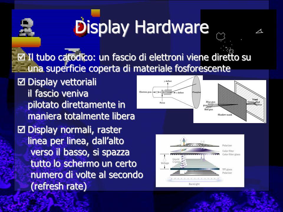Display Hardware Il tubo catodico: un fascio di elettroni viene diretto su una superficie coperta di materiale fosforescente Il tubo catodico: un fasc