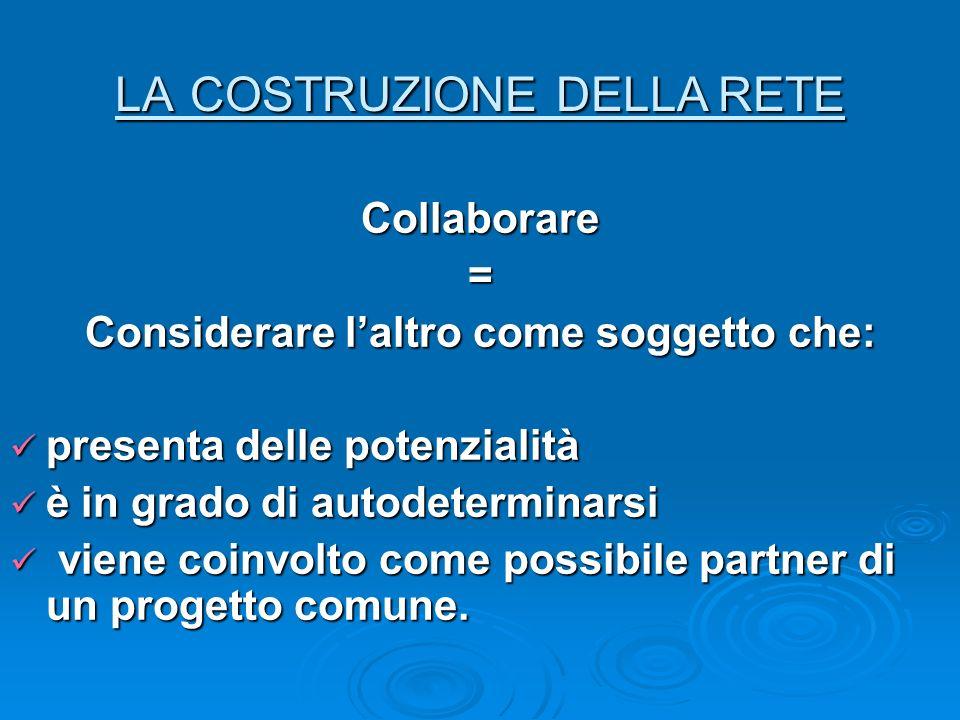 LA COSTRUZIONE DELLA RETE Collaborare= Considerare laltro come soggetto che: presenta delle potenzialità presenta delle potenzialità è in grado di aut