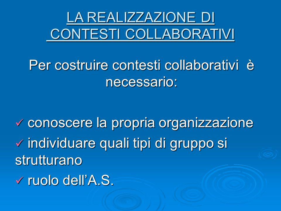 LA REALIZZAZIONE DI CONTESTI COLLABORATIVI Per costruire contesti collaborativi è necessario: conoscere la propria organizzazione conoscere la propria
