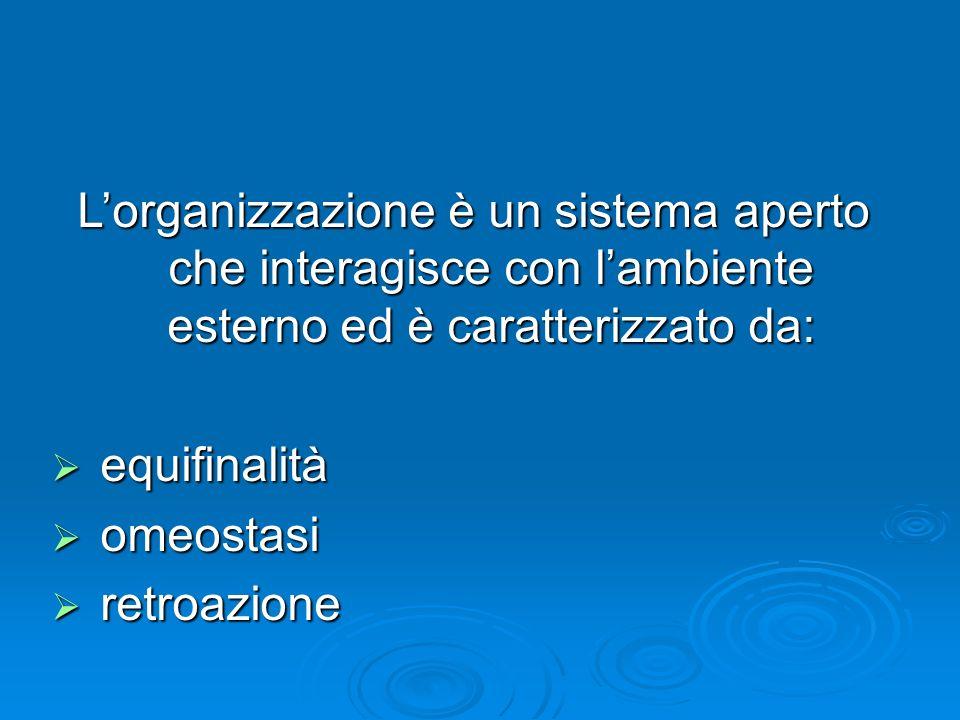 Lorganizzazione è un sistema aperto che interagisce con lambiente esterno ed è caratterizzato da: equifinalità equifinalità omeostasi omeostasi retroa