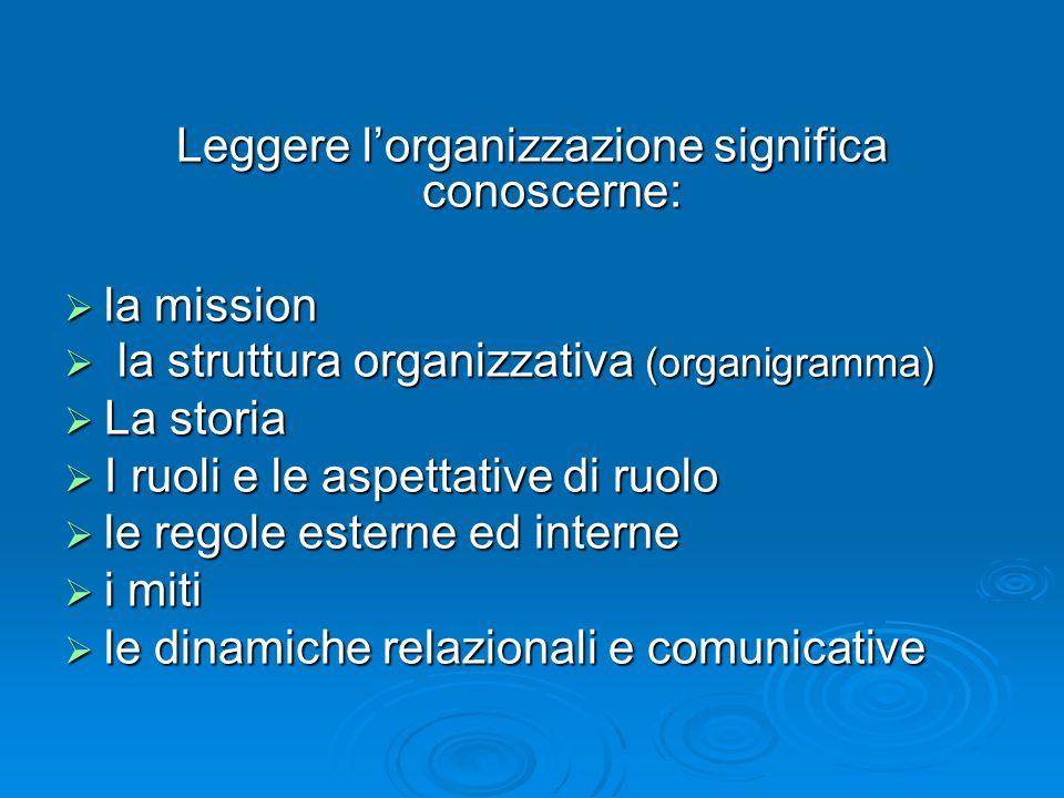 Leggere lorganizzazione significa conoscerne: la mission la mission la struttura organizzativa (organigramma) la struttura organizzativa (organigramma