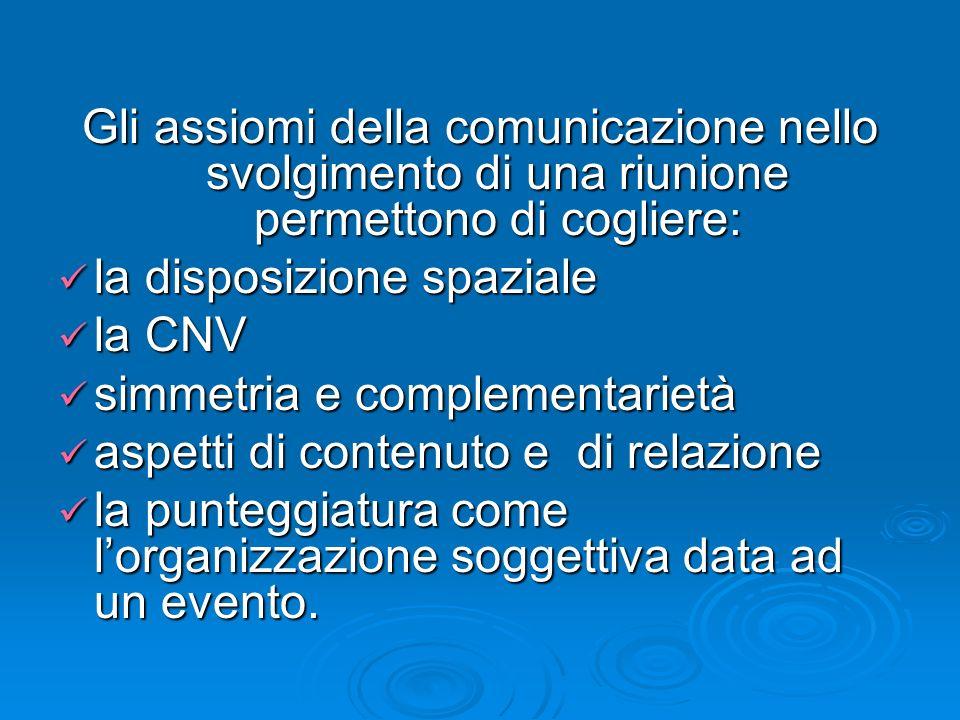 Gli assiomi della comunicazione nello svolgimento di una riunione permettono di cogliere: la disposizione spaziale la disposizione spaziale la CNV la