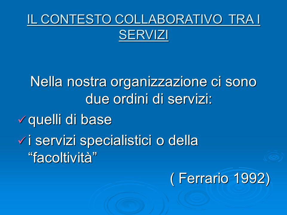 IL CONTESTO COLLABORATIVO TRA I SERVIZI Nella nostra organizzazione ci sono due ordini di servizi: quelli di base quelli di base i servizi specialistici o della facoltività i servizi specialistici o della facoltività ( Ferrario 1992)