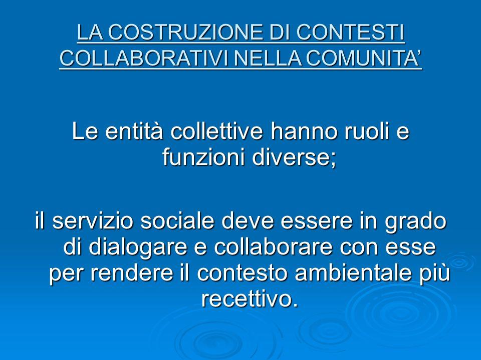 LA COSTRUZIONE DI CONTESTI COLLABORATIVI NELLA COMUNITA Le entità collettive hanno ruoli e funzioni diverse; il servizio sociale deve essere in grado di dialogare e collaborare con esse per rendere il contesto ambientale più recettivo.