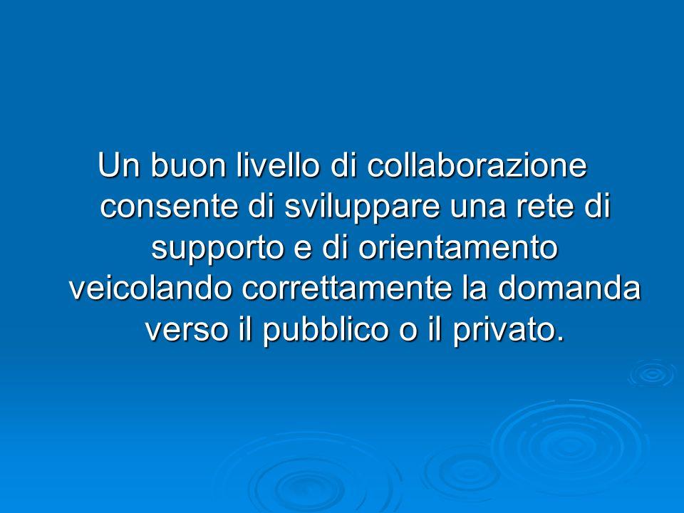 Un buon livello di collaborazione consente di sviluppare una rete di supporto e di orientamento veicolando correttamente la domanda verso il pubblico o il privato.