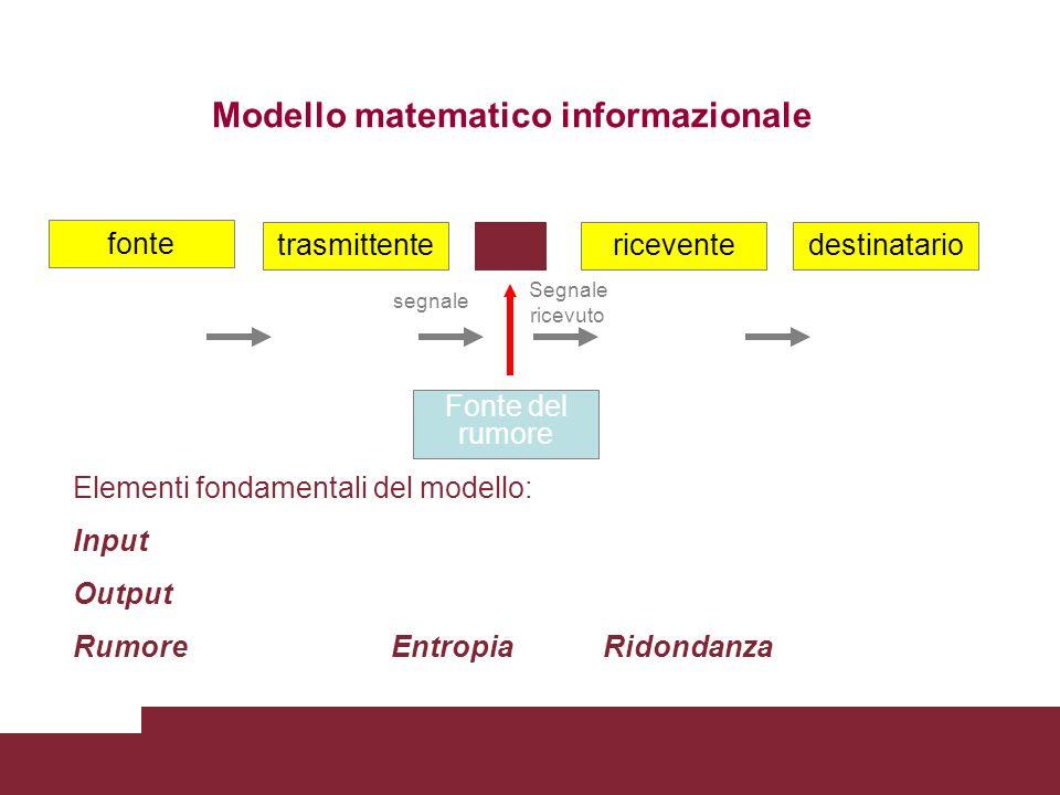 E Modello S – IV – R La sigla I. V. sta per: Intervening Variables ed indica tutte le variabili intervenienti, cioè tutti quei fattori che intervengon
