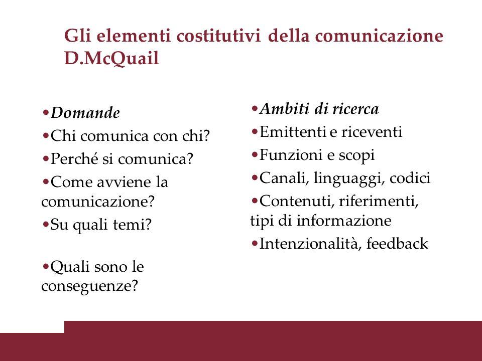 Gli elementi costitutivi della comunicazione Lo schema di Lasswell (1948) Domande Chi ? Dice che cosa ? Attraverso quale canale ? A chi ? Con quale ef